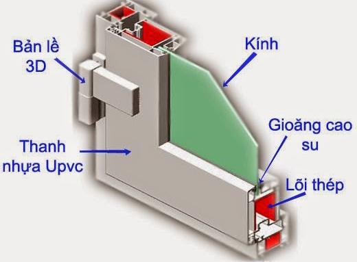 Cấu tạo cửa đi mở quay nhựa lõi thép
