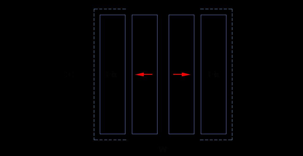 Cửa đi 4 cánh mở trượt hoặc2 cánh mở trượt, 2 cánh cố định