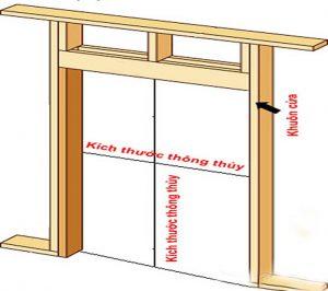 Chiều cao và chiều rộng tính phong thủy cho cửa